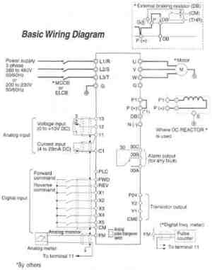 Saftronics PC10 Mini Vector AC Drives Basic Wiring Diagram (Obsolete Fincor 5740 Series)