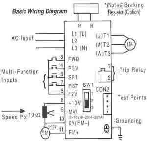 Saftronics S10 AC Drives  Basic Wiring Diagram (Obsolete