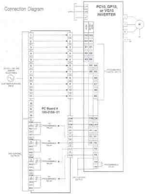 Joliet Technologies – Saftronics VG10 – 24 VDC or 24120 VAC Interface Card Kit