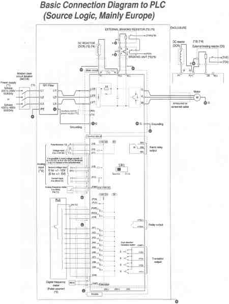 plc control panel wiring diagram murray lawn tractor joliet technologies – saftronics gp10 basic connection to (europe)