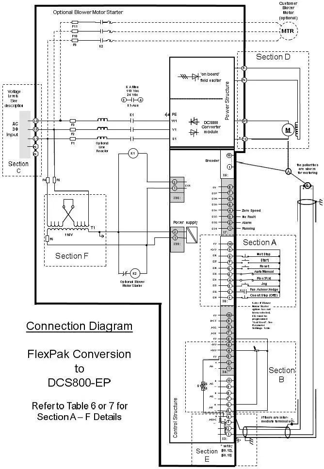 dc drives wiring diagram online circuit wiring diagram u2022 rh electrobuddha co uk
