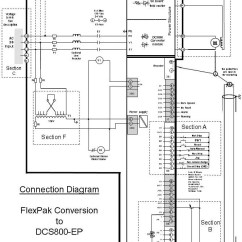 Abb Acs 600 Wiring Diagram Yamaha Xs650 Chopper Joliet Technologies – Dcs800-ep Installation Procedure And Configuration