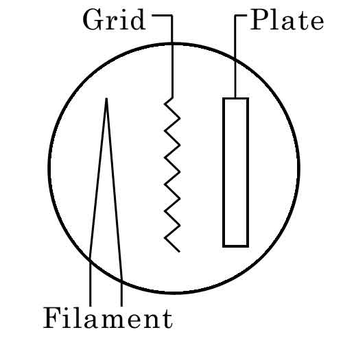 Turn That Damn Thing Off: Vacuum Tube Schematic Symbols