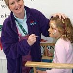 How To Learn Face Painting