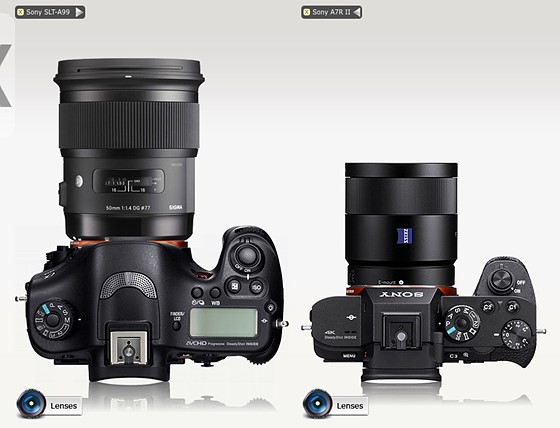 Size comparison between the Sony 55 F1.8 (right) and Sigma 55 F1.4 (left)