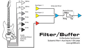 Filter/Buffer Subsonic Tracking Optimizer for Roland GR-55