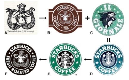 starbucks-logo-marca