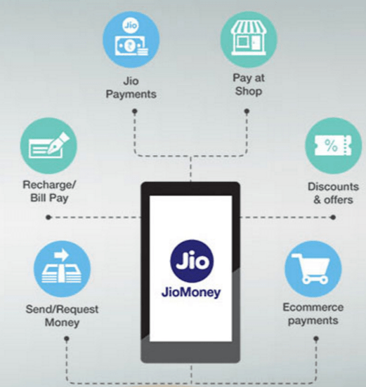 Jio Money Wallet Offers