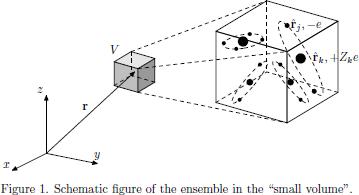Quantum mechanics I: Formulation of linear optical