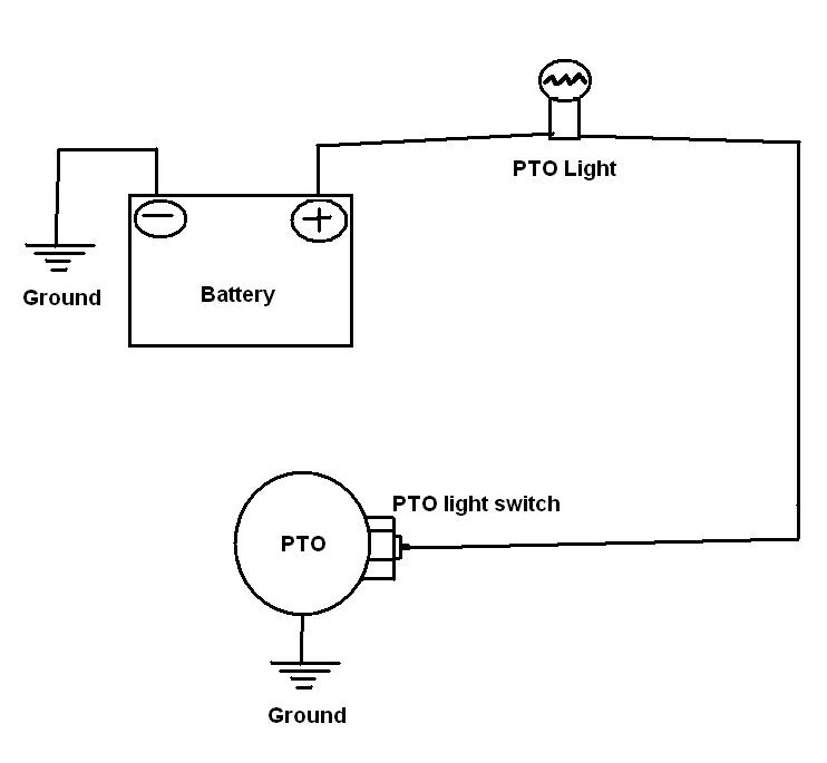 Chelsea Pto Wiring Diagram Troubleshooting Article Archive