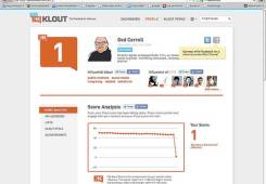 Did Klout Finally Give Up?