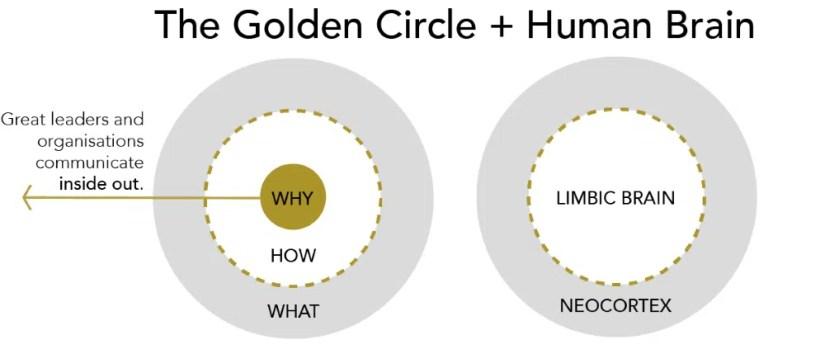 Golden-Circle