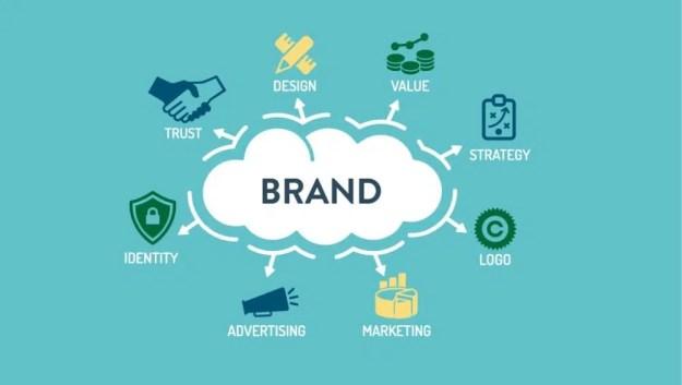 L'evoluzione del brand