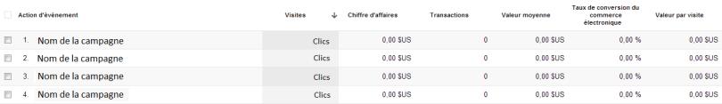 google-analytics-commerce-electronique