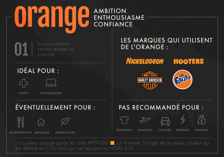 symbolique-couleur-orange