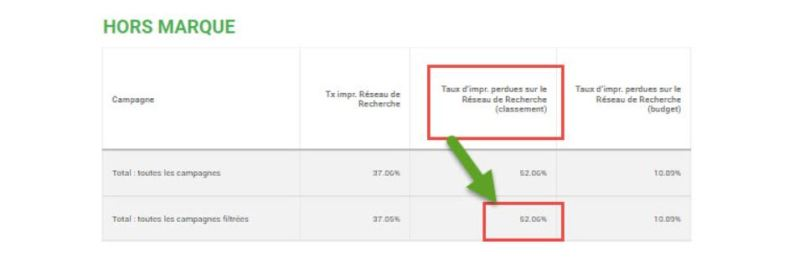 exemple-analyse-google-ads-hors-marque