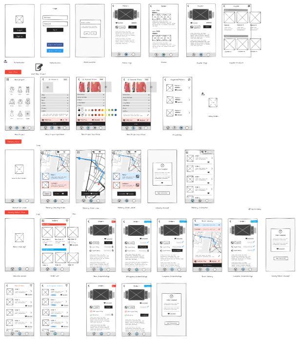 exemple de wireframe d'un site mobile