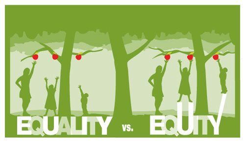 equity when the left