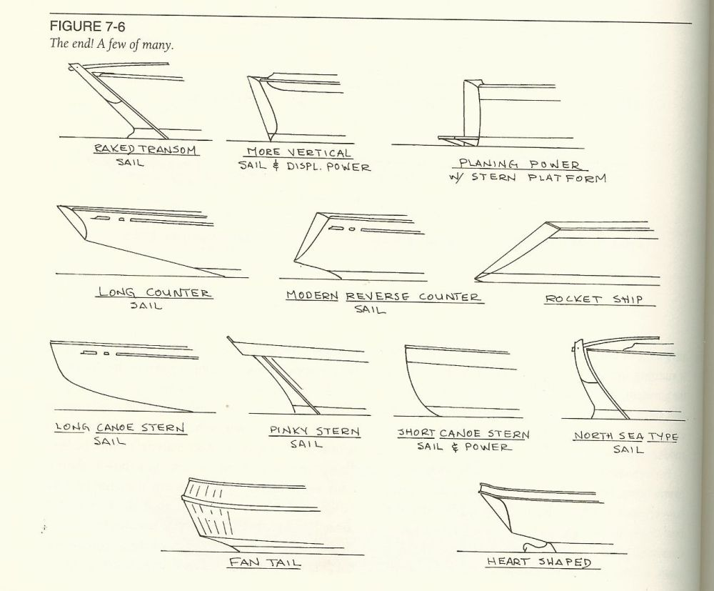medium resolution of boat sterns understanding boat design by ted brewer