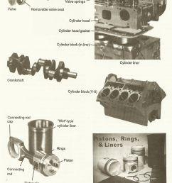 engine parts courtesy marine diesel engines  [ 1241 x 1614 Pixel ]