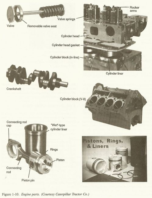 small resolution of engine parts courtesy marine diesel engines