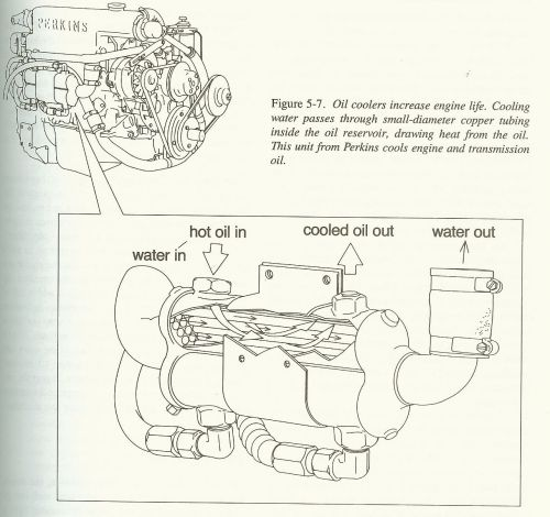 small resolution of oil cooler marine diesel engines