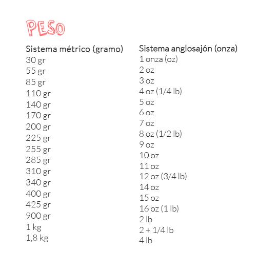 abreviaturas y equivalencias 4