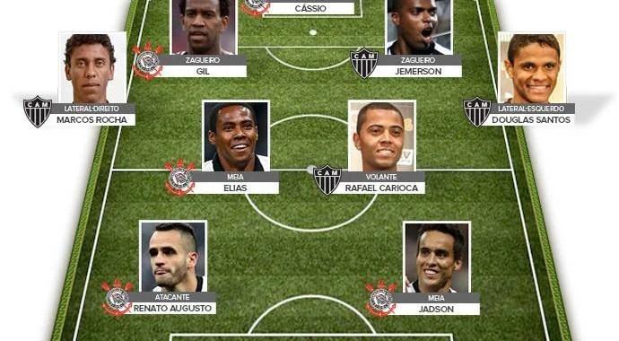 Corinthians e Atlético-MG formam quase toda seleção do Brasileiro 2015