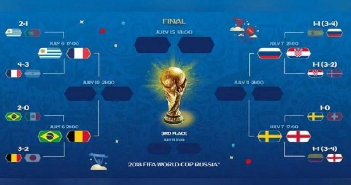 Confira aqui como ficaram os confrontos das quartas de final da Copa do Mundo