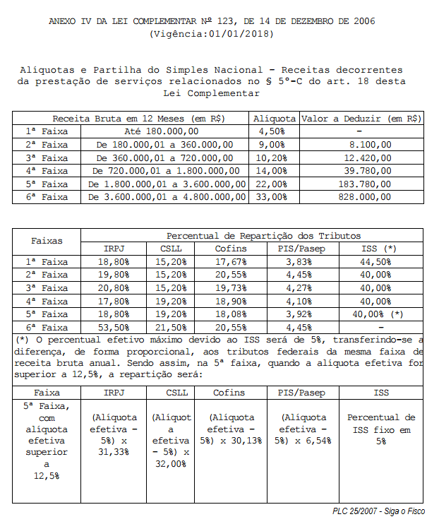 plc-25-2015-anexo-iv-1