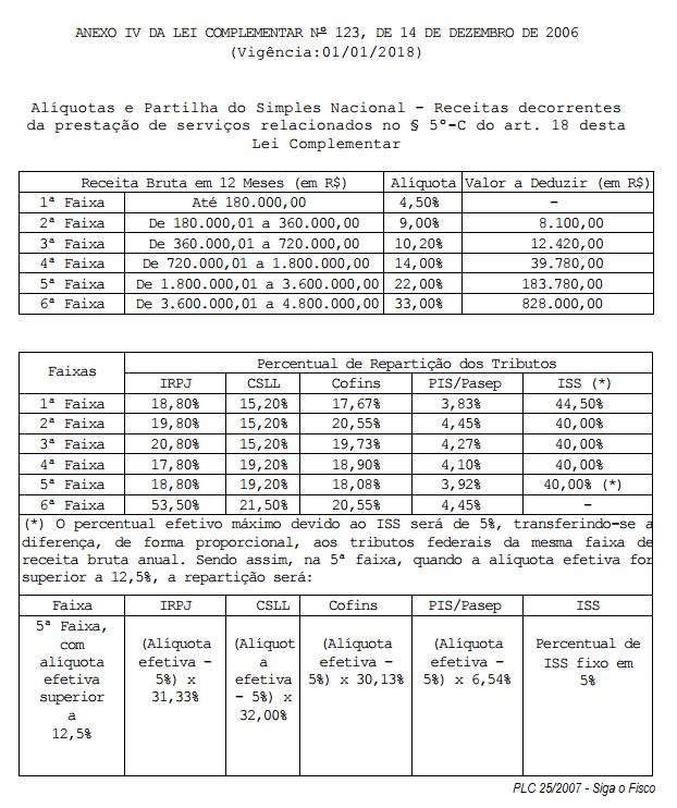 plc-25-2015-anexo-iv