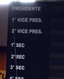 Painel da Câmara registrou presença sem que vereador estivesse no plenário. Foto: Marcello Dantas/Jornal Opção Online