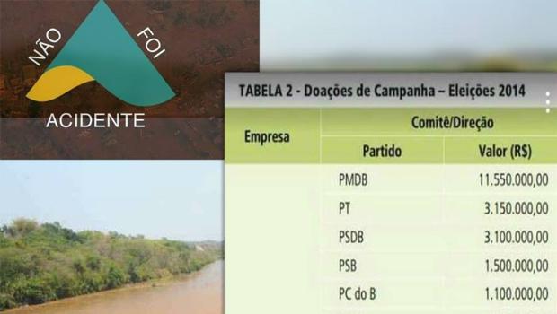 Banner virtual apresenta lista dos partidos que mais receberam doações de campanha da Vale em 2014;PMDB tem o Ministério dasMinas e Energia