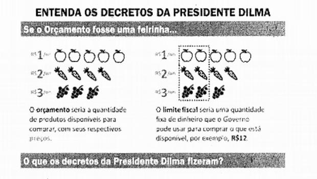 """Com figuras de frutas, governo usa """"feira"""" para se defender do impeachment"""