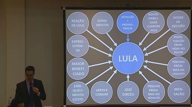 Lula vai ser preso