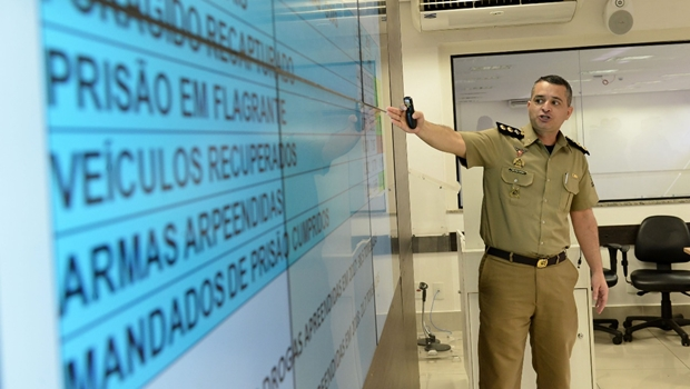 Goiás registra queda em 11 de 12 indicadores criminais neste ano
