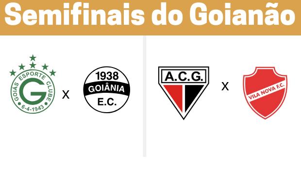 Semifinais do Campeonato Goiano têm os quatro times da capital