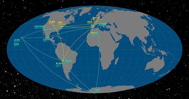 Disposição dos observatórios do EHT