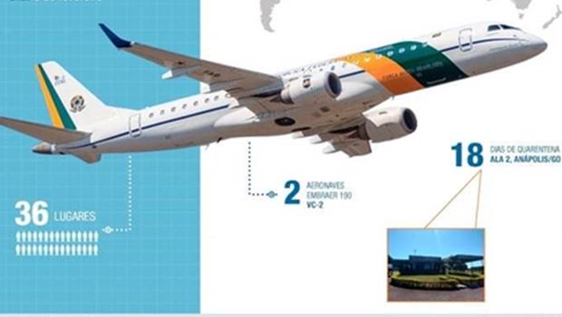 Aviões decolam nesta quarta-feira para buscar brasileiros na China
