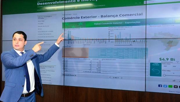 Governo de Goiás disponibiliza dados de comércio exterior em site interativo