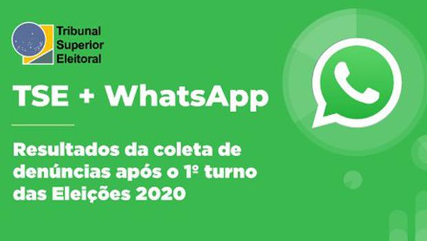 WhatsApp bane mais de mil contas da plataforma no país, após denúncias recebidas no canal do TSE