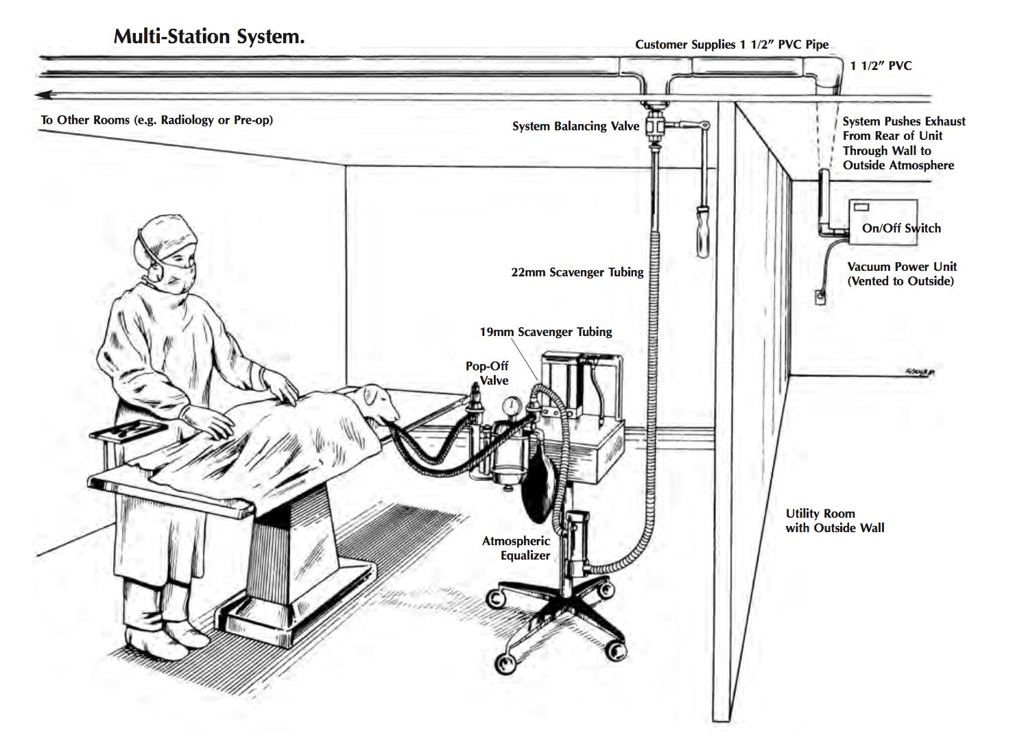 hight resolution of gas vak multi station unit