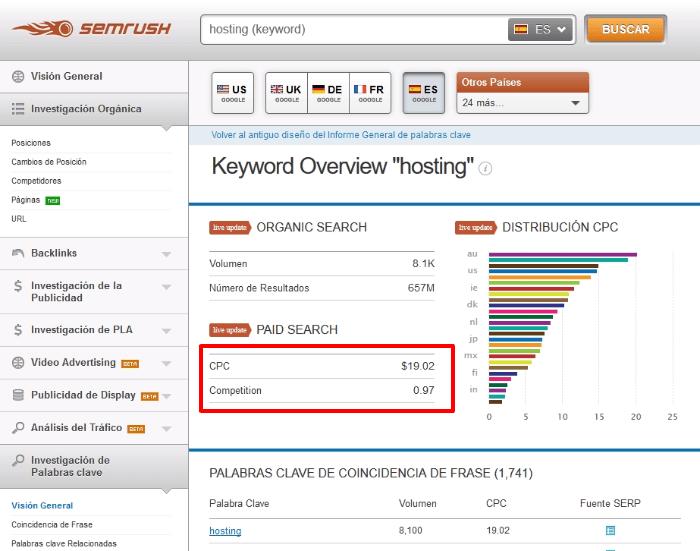 Cómo ganar dinero con un blog #MarketingdeAfiliación
