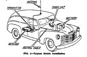 MTS Phonecar