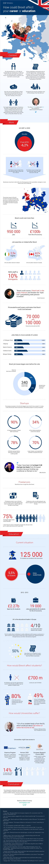 3- Impacto del Brexit en la Educacion