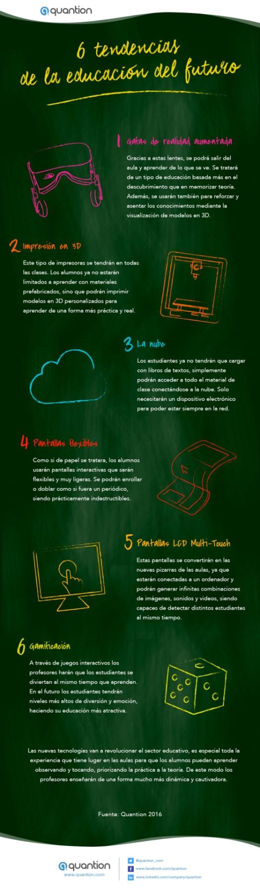5 - 6 tendencias de la educación del futuro
