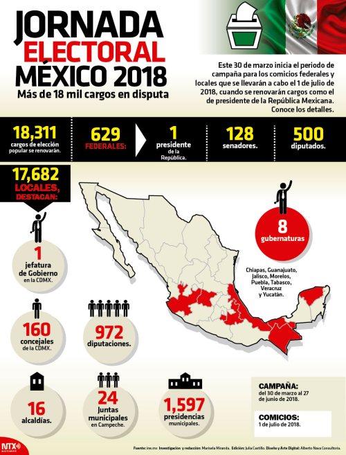 Eleciones Mexico