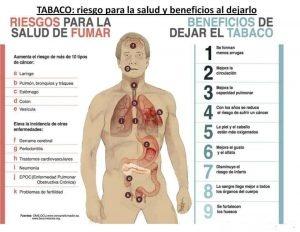 Hipnosi per deixar de fumar a Sabadell