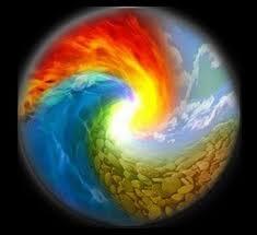 Los 4 elementos y la psicoterapia