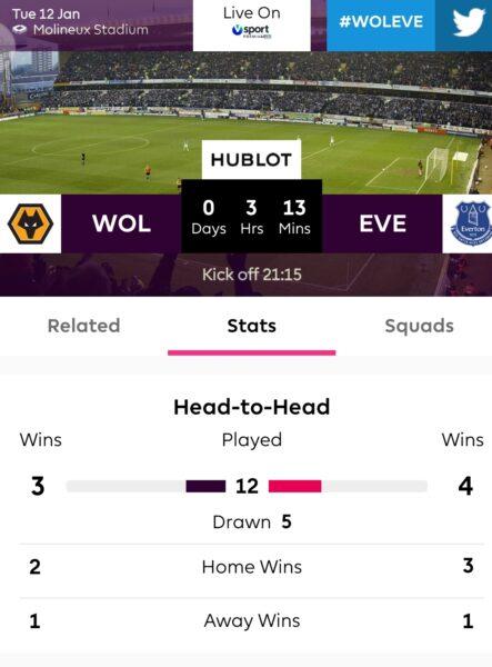 Wolves v Everton